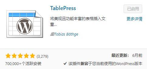 TablePress插件安装